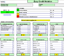 Easy credit notation