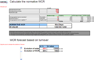 Normative WCR calculation